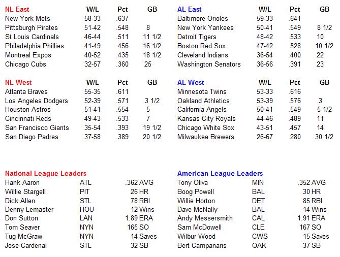 Name:  MLB Standings.PNG Views: 133 Size:  36.7 KB