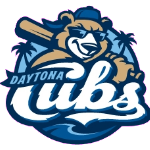 Name:  Daytona_Cubs_2010-2050_015596_ffffff.png Views: 330 Size:  34.2 KB