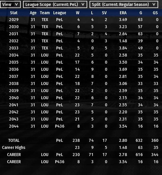 Name:  career stats.jpg Views: 151 Size:  88.0 KB