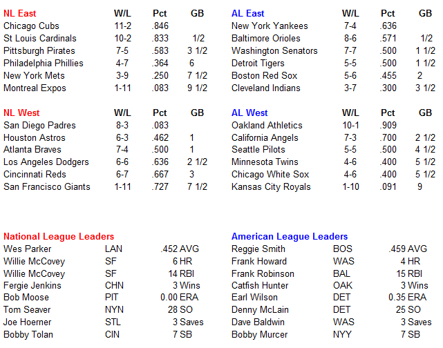 Name:  MLB Standings.PNG Views: 672 Size:  34.8 KB