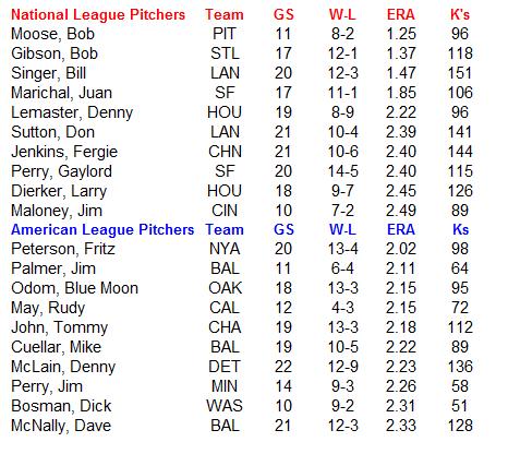 Name:  MLB Pitchers.PNG Views: 514 Size:  25.6 KB