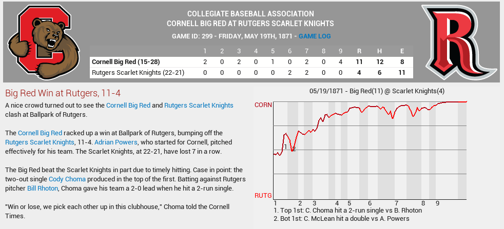 Name:  05191871_Cornell_vs_Rutgers.png Views: 35 Size:  82.2 KB