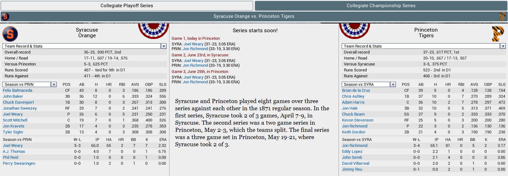 Name:  1871 Championship Preview Syracuse vs Princeton.png Views: 31 Size:  161.7 KB