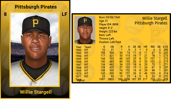 Name:  willie_stargell_1971_.png Views: 151 Size:  185.1 KB
