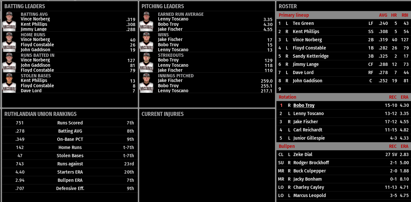 Name:  COLD CREEK TEAM STATS.png