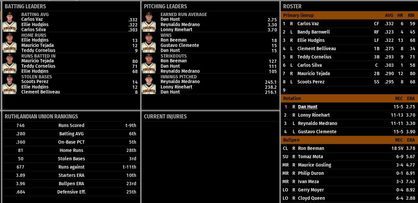 Name:  VOLUSIA TEAM STATS.png