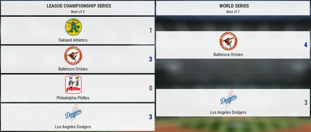 Name:  73-2 Playoffs.PNG Views: 219 Size:  341.3 KB