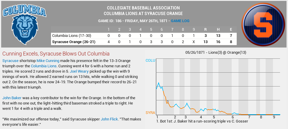 Name:  05261871_Columbia_vs_Syracuse_Gm1.png