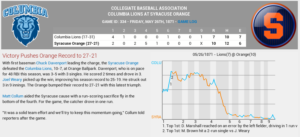 Name:  05261871_Columbia_vs_Syracuse_Gm2.png