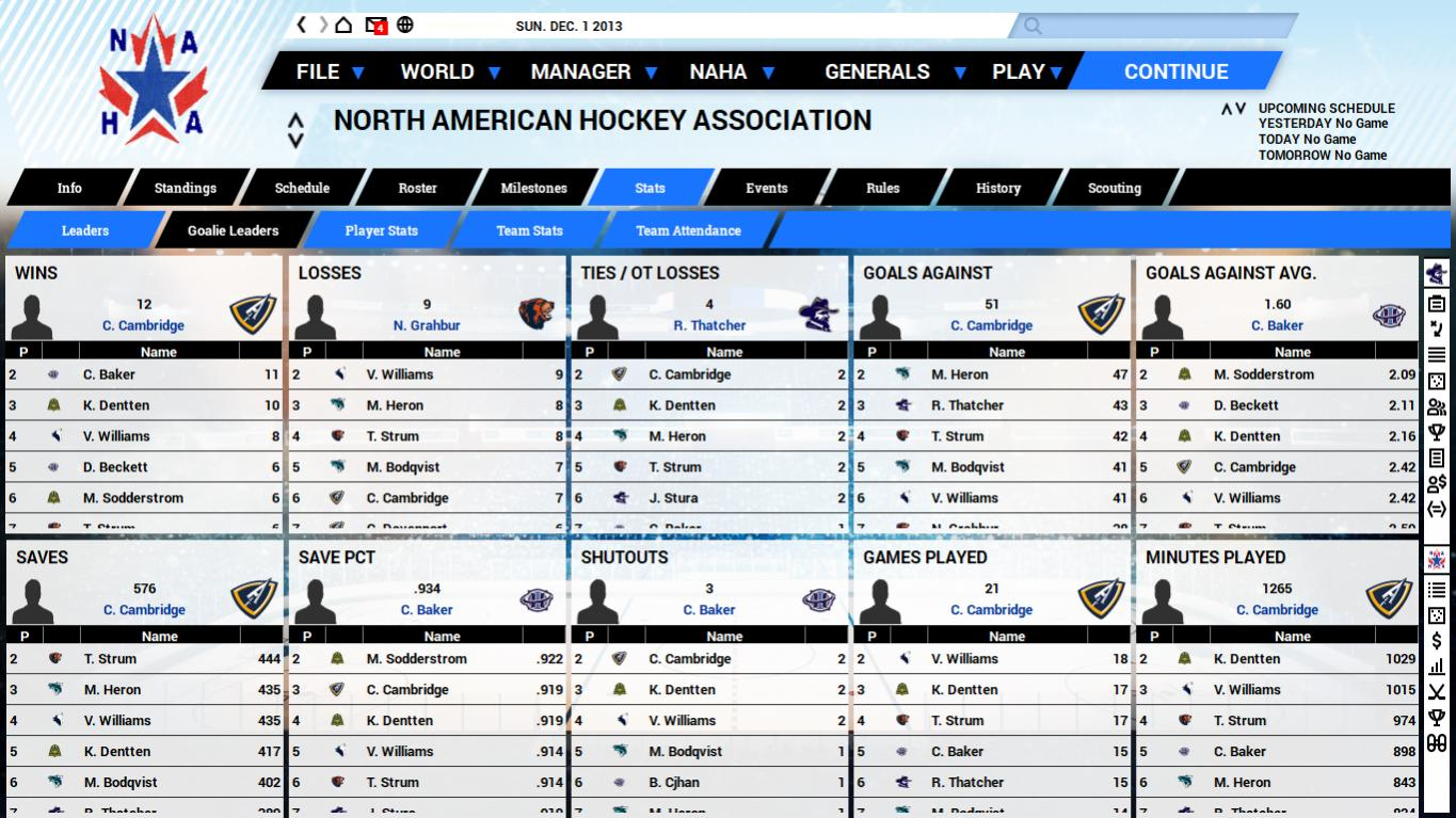 Name:  Mid Season Goalies.jpg