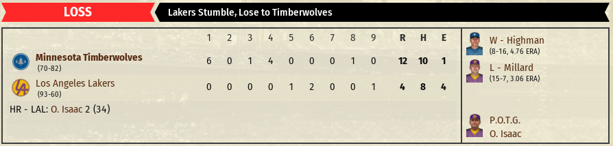 Name:  154 Loss.PNG Views: 25 Size:  162.0 KB