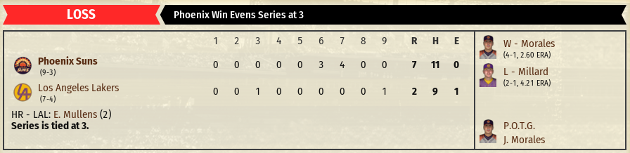 Name:  LCS Game 6.PNG Views: 13 Size:  167.2 KB