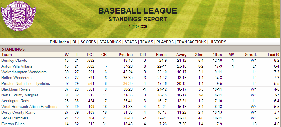 Name:  1889 Standings.png Views: 1465 Size:  243.1 KB