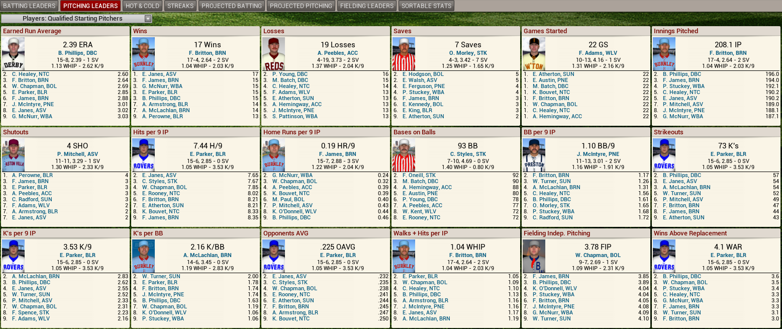 Name:  1890 Pitching Leaders.png Views: 866 Size:  430.7 KB