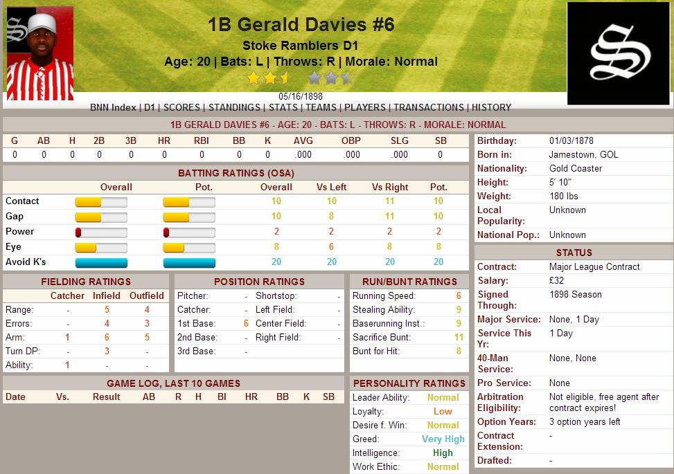 Name:  1898 Gerald Davies.png Views: 335 Size:  247.8 KB