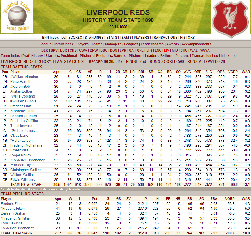 Name:  1898 D2 Liverpool Stats.png Views: 334 Size:  246.5 KB