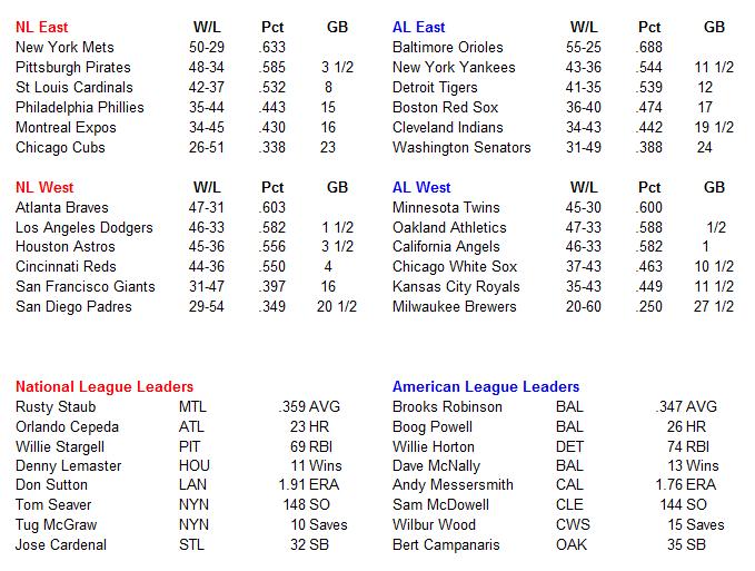 Name:  MLB Standings.PNG Views: 186 Size:  37.2 KB