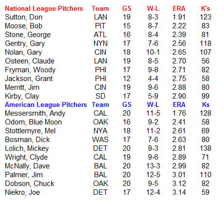 Name:  MLB Pitchers.PNG Views: 181 Size:  25.9 KB