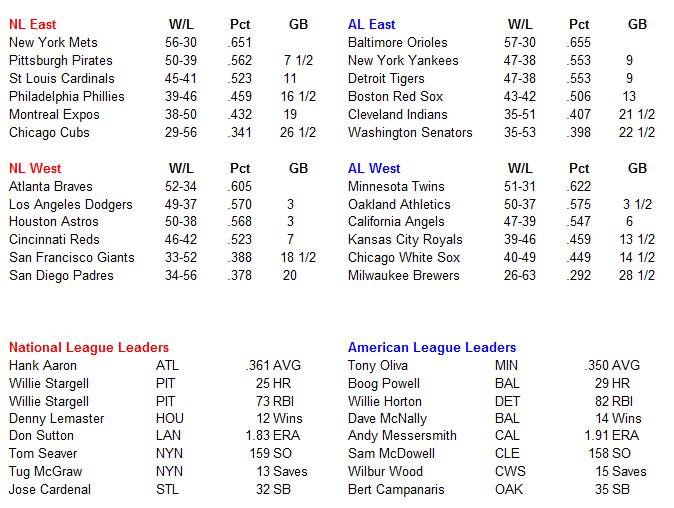 Name:  MLB Standings.PNG Views: 180 Size:  36.9 KB