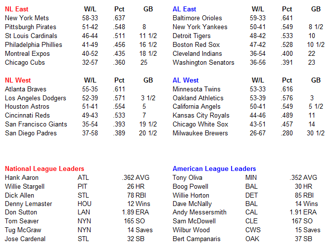Name:  MLB Standings.PNG Views: 141 Size:  36.7 KB