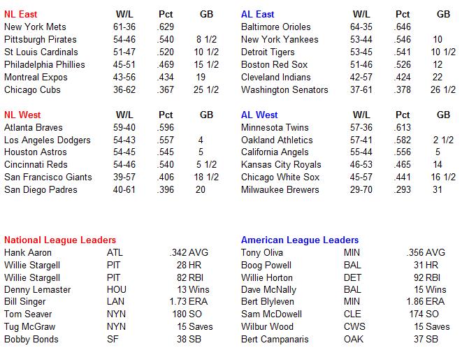 Name:  MLB Standings.PNG Views: 134 Size:  36.4 KB