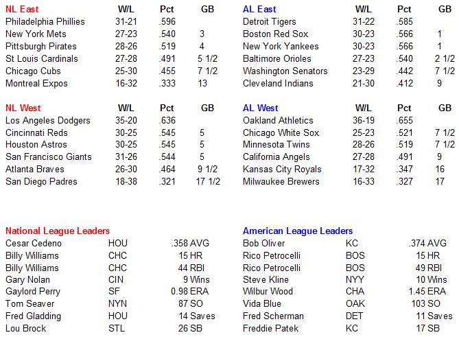 Name:  MLB Standings.PNG Views: 80 Size:  36.0 KB