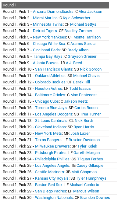 Name:  2014 First Year Player Draft.PNG
