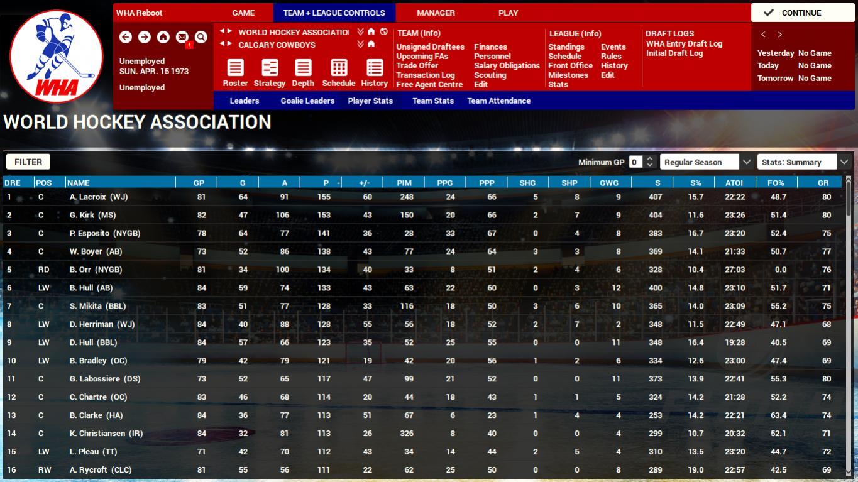 Name:  1972-73 WHA Regular Season Players Stats.jpg Views: 661 Size:  175.1 KB
