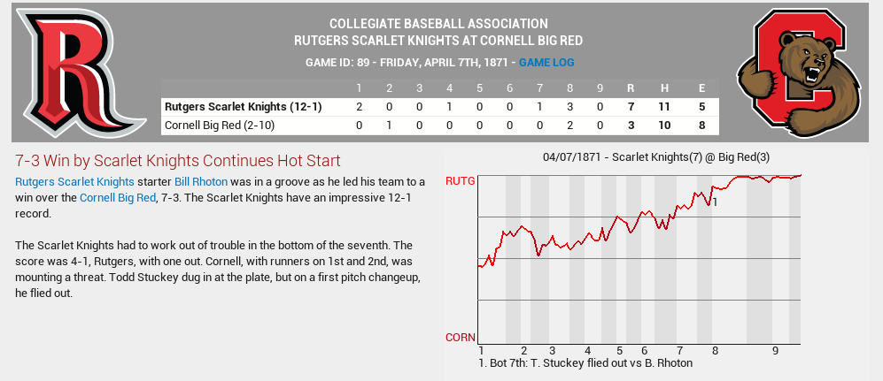 Name:  04071871_Rutgers_vs_Cornell.png Views: 257 Size:  69.5 KB