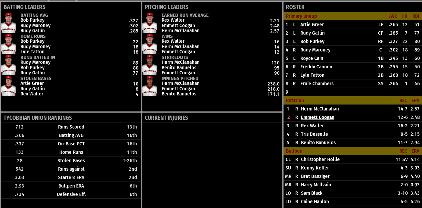 Name:  SOUTH FORK TEAM STATS.png Views: 26 Size:  168.7 KB