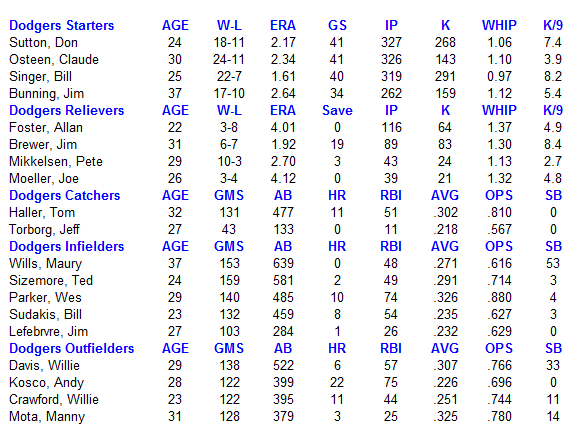Name:  MLB Los Angeles 1969.PNG Views: 223 Size:  29.9 KB