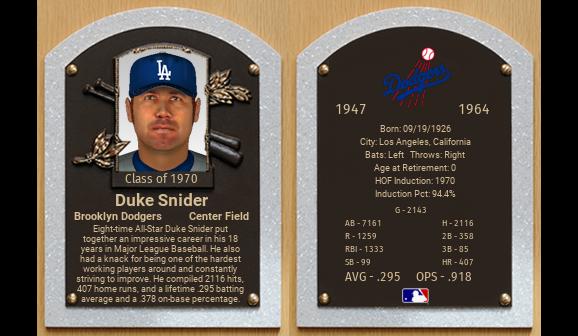 Name:  duke_snider_1970_duke_snider.png Views: 187 Size:  245.2 KB