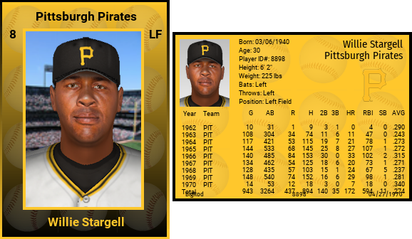 Name:  willie_stargell_1970_williestargell.png Views: 186 Size:  179.5 KB