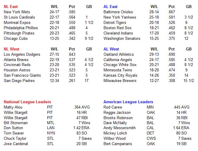 Name:  MLB Standings.PNG Views: 123 Size:  36.6 KB