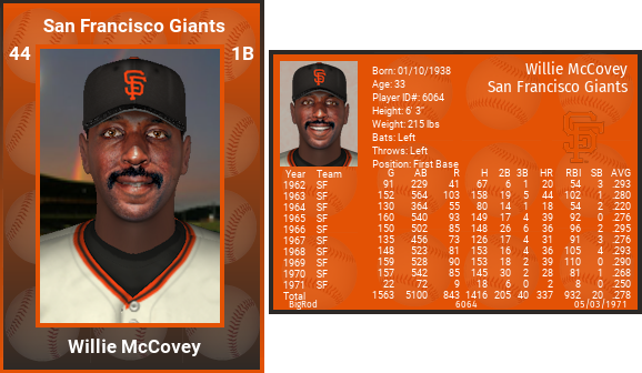 Name:  willie_mccovey_1971_.png Views: 101 Size:  179.0 KB