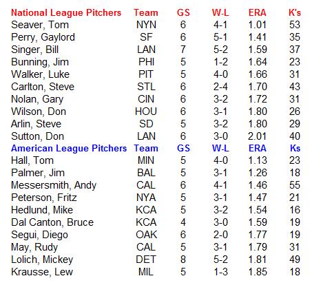 Name:  MLB Pitchers.PNG Views: 79 Size:  24.2 KB