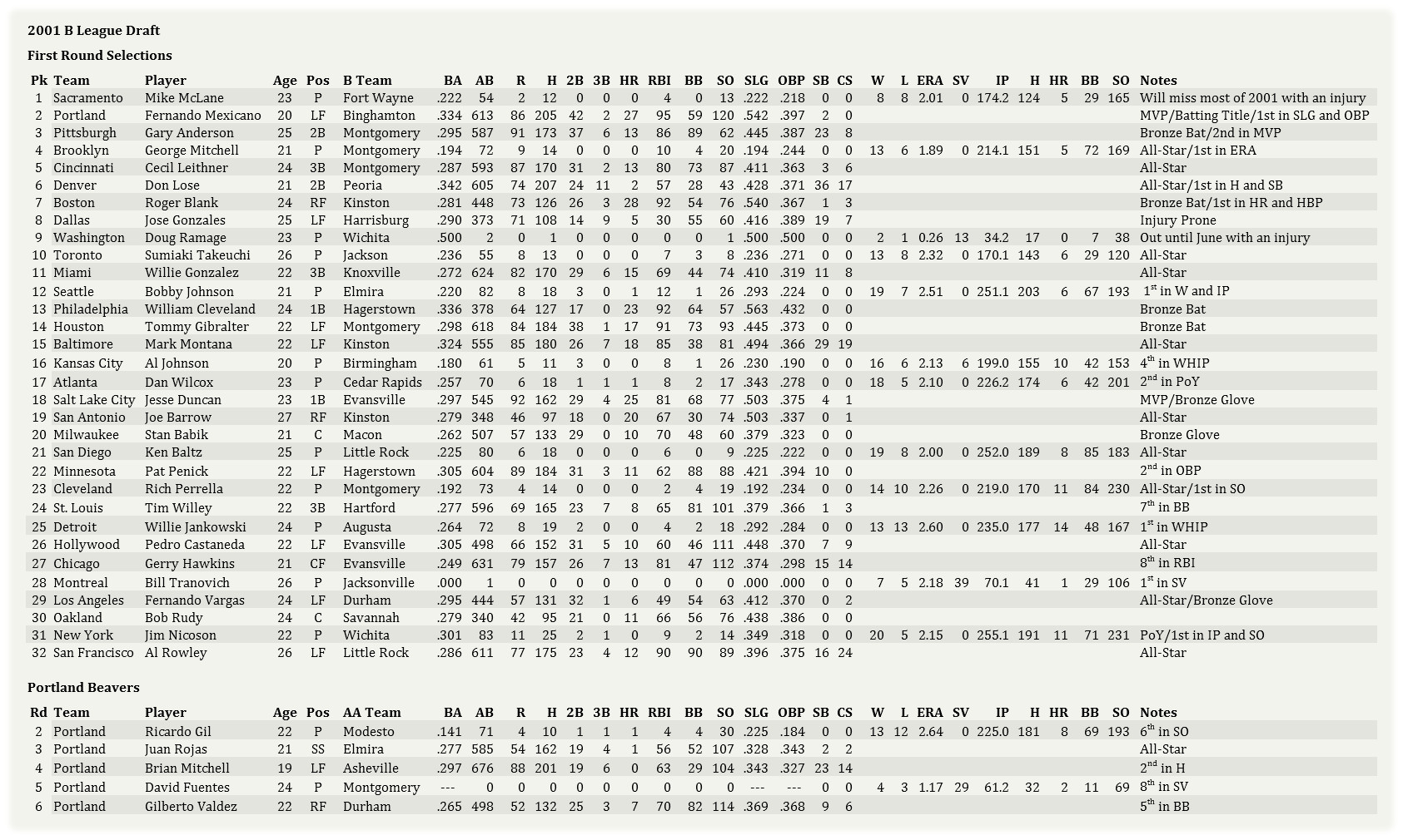 Name:  2001 B Draft.jpg Views: 606 Size:  443.0 KB
