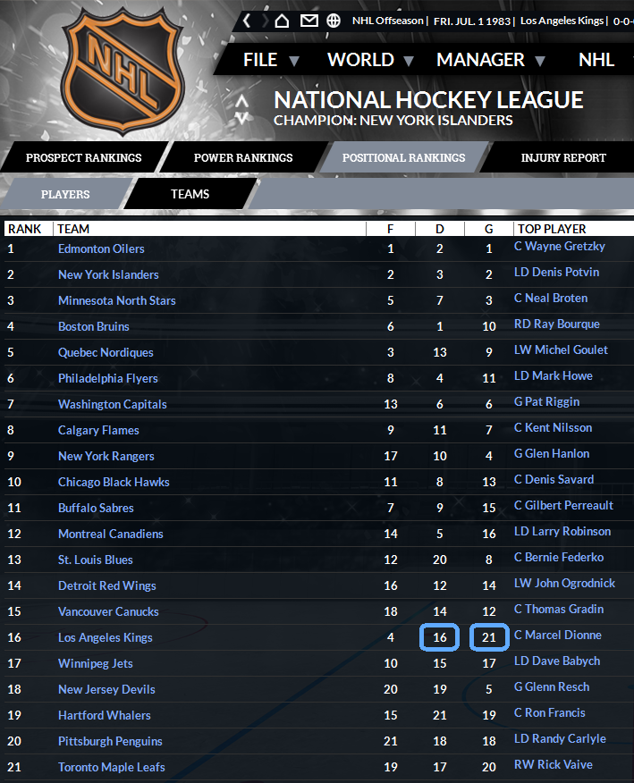 Name:  019 - NHL Rankings 1983-07-01.png