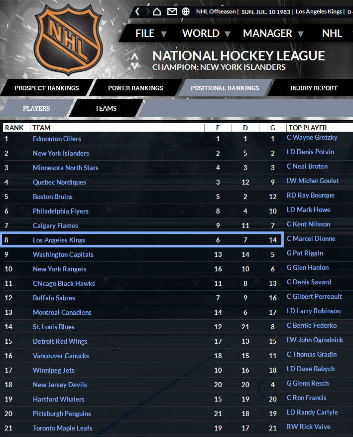 Name:  5 - NHL Rankings 1983-07-10.png