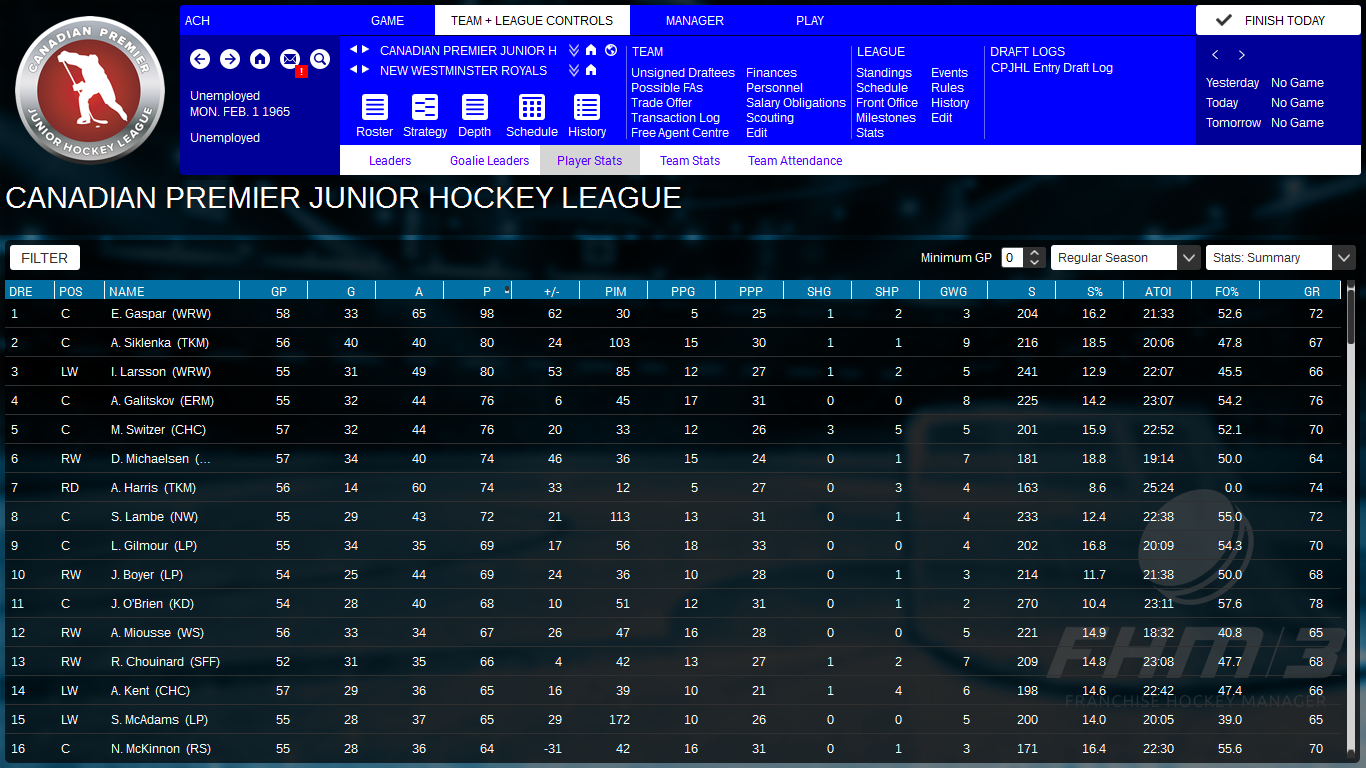 Name:  CPJHL Points Leader Feb 1965.png