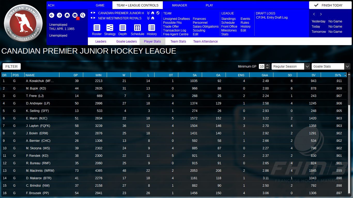 Name:  CPJHL 1964-65 Final Goalie Leaders.png