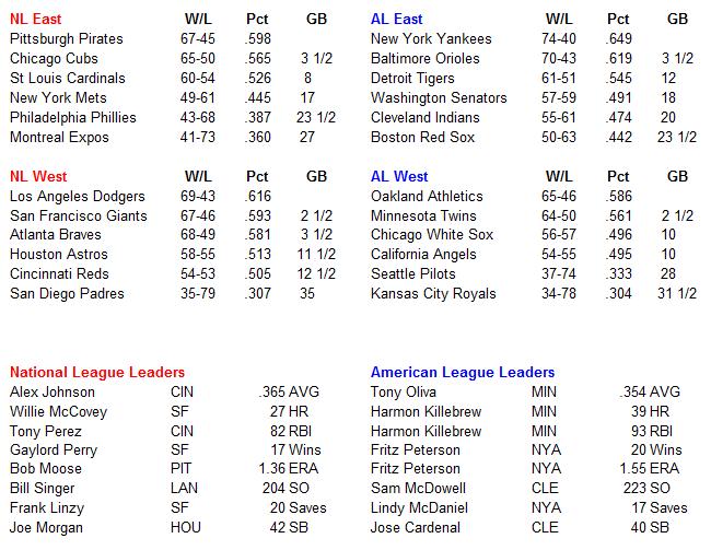 Name:  MLB Standings.PNG Views: 175 Size:  36.9 KB