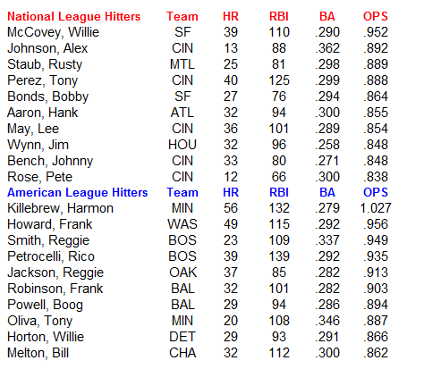 Name:  MLB Hitters.PNG Views: 119 Size:  25.7 KB