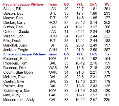 Name:  MLB Pitchers.PNG Views: 119 Size:  26.8 KB