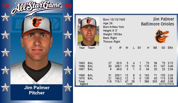 Name:  jim_palmer_1970.png