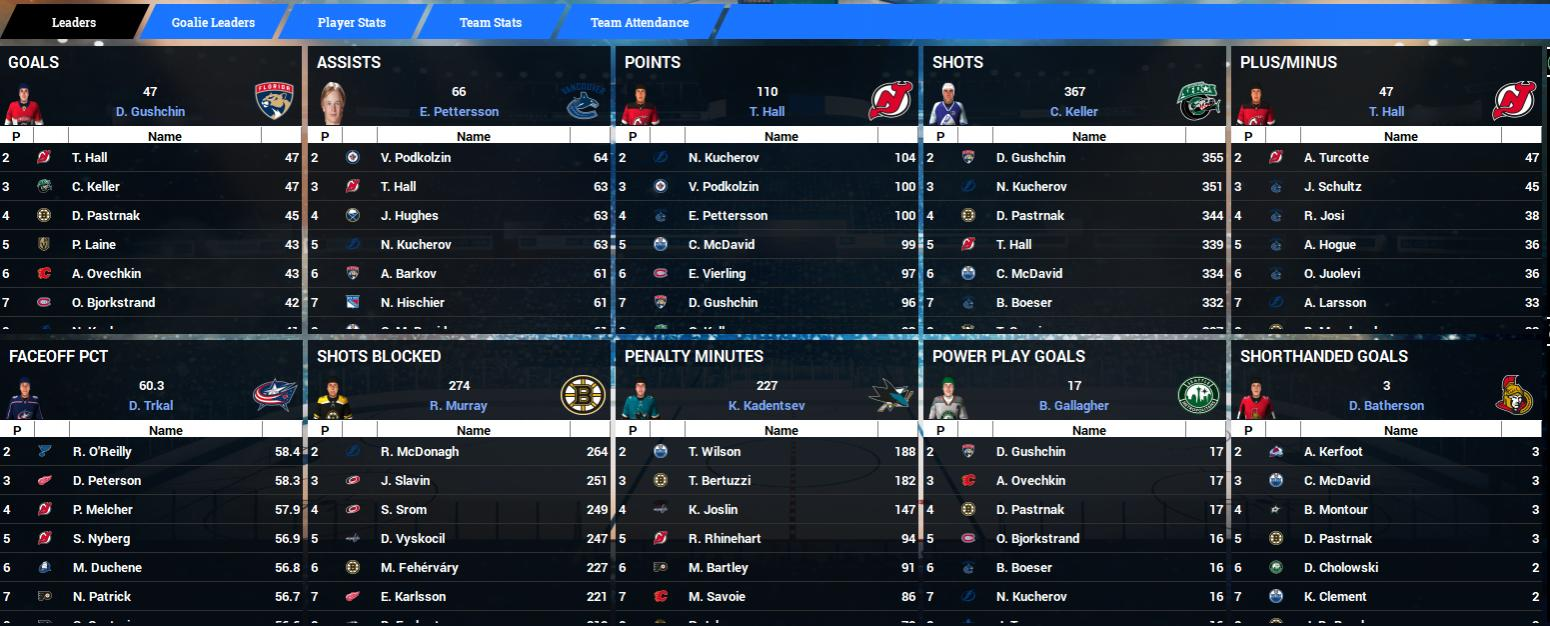 Name:  2024-25 NHL Scoring Final.jpg