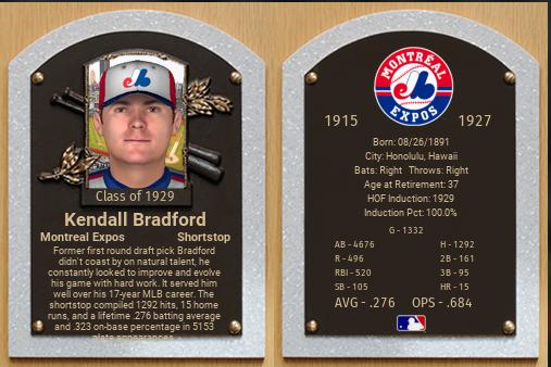 Name:  KendallBradfordHOF.PNG Views: 33 Size:  278.8 KB