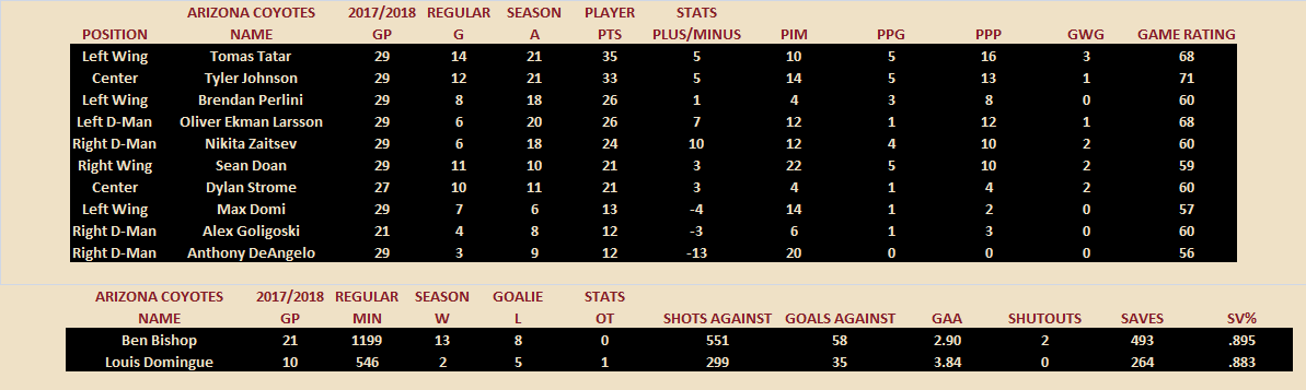 Name:  Player Stats.png Views: 380 Size:  25.6 KB