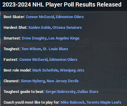 Name:  2023-24 NHL Player Poll.PNG Views: 289 Size:  144.8 KB