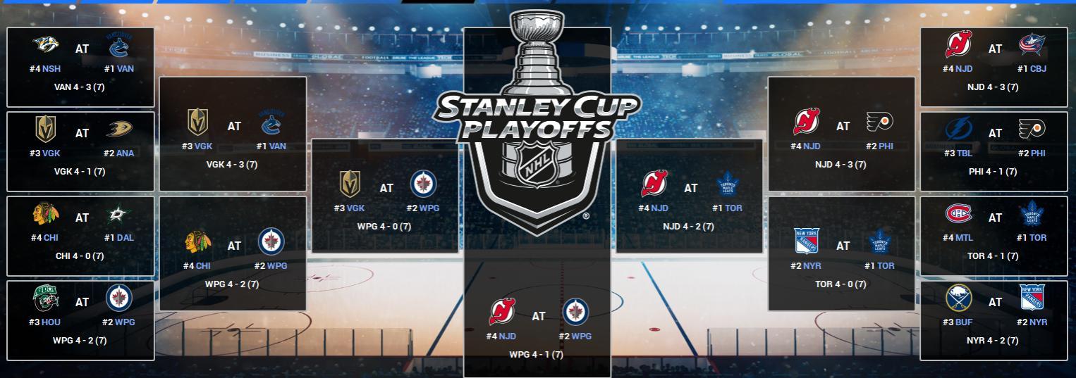 Name:  2024-25 Stanley Cup Playoffs Finals.jpg Views: 158 Size:  132.5 KB